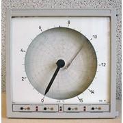 Потенциометр регистратор ксп диск-250 ксу кс ксд ксм рп160 рп250 дсс ртм самописец ин-2с-м1 а542м н392