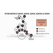 Валы для печатных машин RYOBI 520/522/524/PF/HX/HXX/HE фото