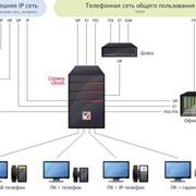 Построение центров обработки вызовов (Call Centre) фото