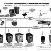 Производство инструментов и оборудования для измерения, научных исследований и навигации фото