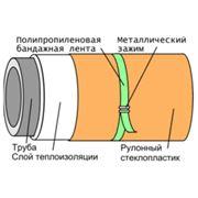 Стеклопластик фото
