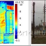 Тепловизионный контроль систем фото