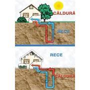 Forarea colectoarelor geotermice фото