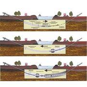 Горизонтально направленное бурение (ГНБ) затяжка ПЭТ фото