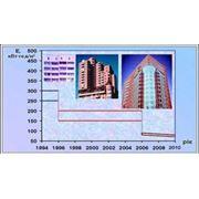 Обследование и паспортизация зданий и сооружений фото