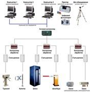 Проектирование видеосистем, разработка и монтаж фото