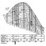 Инженерно-геологические изыскания под строительство железнодорожных путей фото