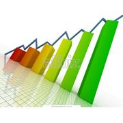 Анализ эффективности продвижения брендов фото