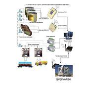 Автоматизация топливохранилищ и АЗС фото