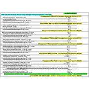 """Новация национального проекта """"1.Малый комплекс КбК-EZh2 365 в заводе «Kaisar» мкр Шанырак Алатауском р-не РК фото"""