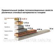 Кремнегранит Комплект оборудования 625-50-20 фото