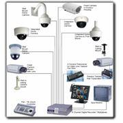 Системы охранного видеонаблюдения фото