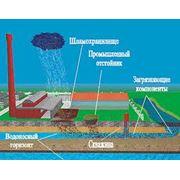 Экологический мониторинг фото