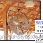 Циркуляционные вентиляторы фото