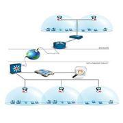Корпоративная беспроводная сеть фото