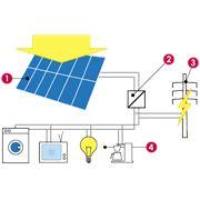 Солнечные панели от 5 Вт да 1 МВт фото