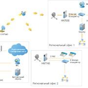 Телекоммуникационные услуги для корпоративных клиентов фото