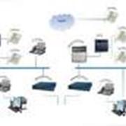 IP телефонии фото