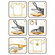 Сублимационная печать на ткани, крое, готовых изделиях фото