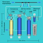 Системы водоподготовки, Крым фото
