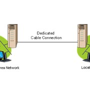 VPN–сервер VPN DEFENCE фото