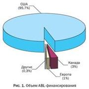 Оценка всех видов имущественных прав,-Товаров в обороте и ТМЗ от 8000 тг фото