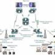 Построение распределенных корпоративных сетей фото
