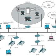 Прокладка проводов мини АТС фото