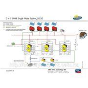 Система бесперебойного электропитания 5кВт фото