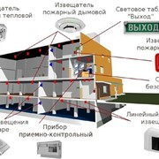 Установка охранной и пожарной сигнализации фото