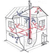 Обслуживание систем вентиляции Киев фото