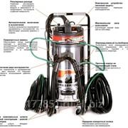 Пылесос Переносной Dynabrade с электроприводом 61307 фото