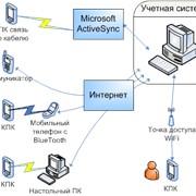Организация обмена данными между торговым агентом и учетной системой фото