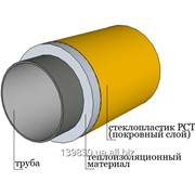 Стеклопластик рулонный РСТ 200 ЛКФ фото