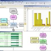 Анализ и моделирование бизнес-процессов фото