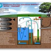 Био-очистка сточных вод,цена,Украина,Херсон фото