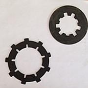 Комплект фрикционных дисков к станку 2А53 фото