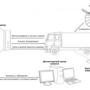 Системы спутникового наблюдения IntelliLogic (gps трекер) фото