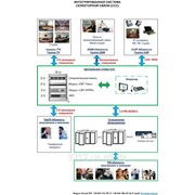 Универсальная система селекторной связи СВТ.TELCO фото
