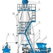 Линия для производства трехслойных рукавных пленок ЛРП 3х63 - 2000 фото