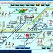 Разработка и внедрение АСУТП, приборов и контроллеров фото