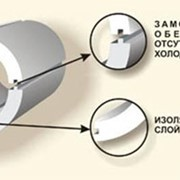 Теплоизоляция для труб из пенополистирола фото