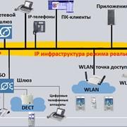 IP-платформа HiPath 4000 фото