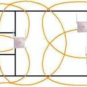 Микросотовая система DECT фото