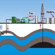 Утилизация газа фото
