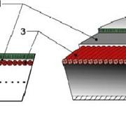 Ремень вариаторный для промышленного оборудования фото