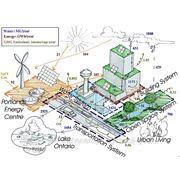 Инженерно-экологические изыскания в строительстве фото