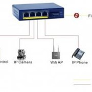 Коммутатор LS5004PF-AT 4-port PoE Switch 10/100Mbps SC/ST Optical фото