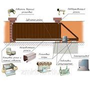Схемы и Правила установки откатных ворот. фото
