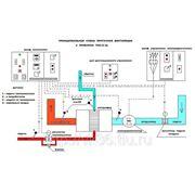 Автоматизация вентиляции и кондеционирование воздуха фото